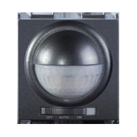 چشم الکترونیک 180 درجه
